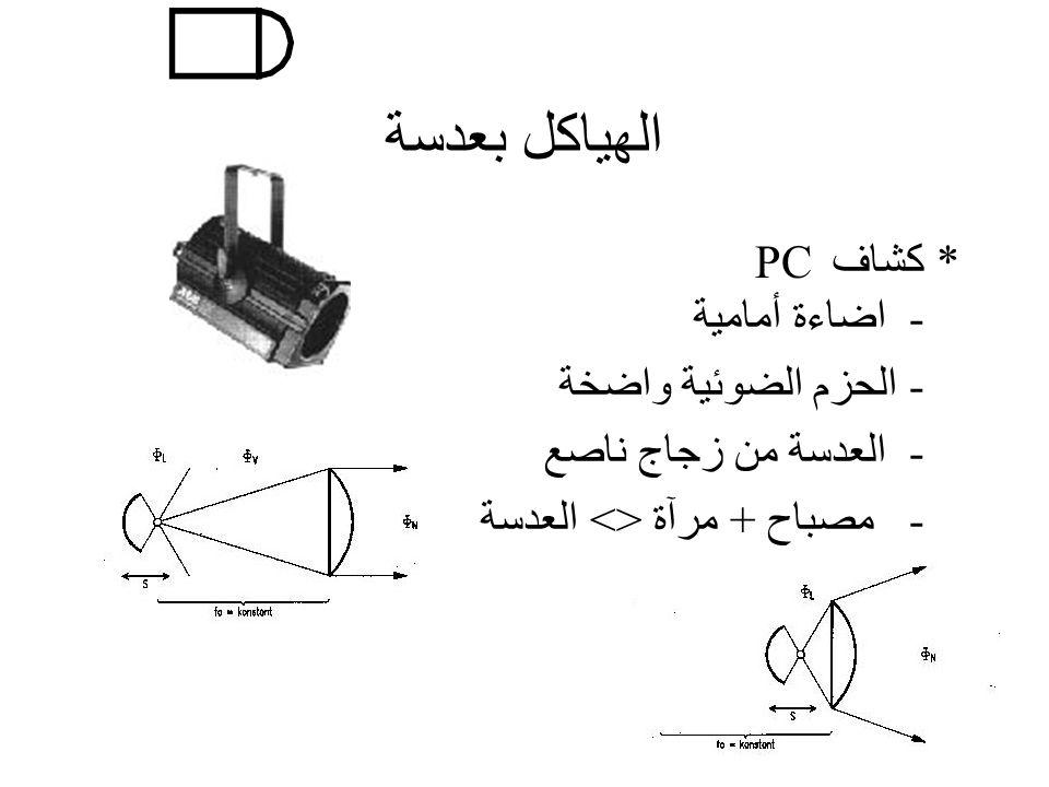 الهياكل بعدسة PC * كشاف - اضاءة أمامية - الحزم الضوئية واضخة - العدسة من زجاج ناصع - مصباح + مرآة <> العدسة