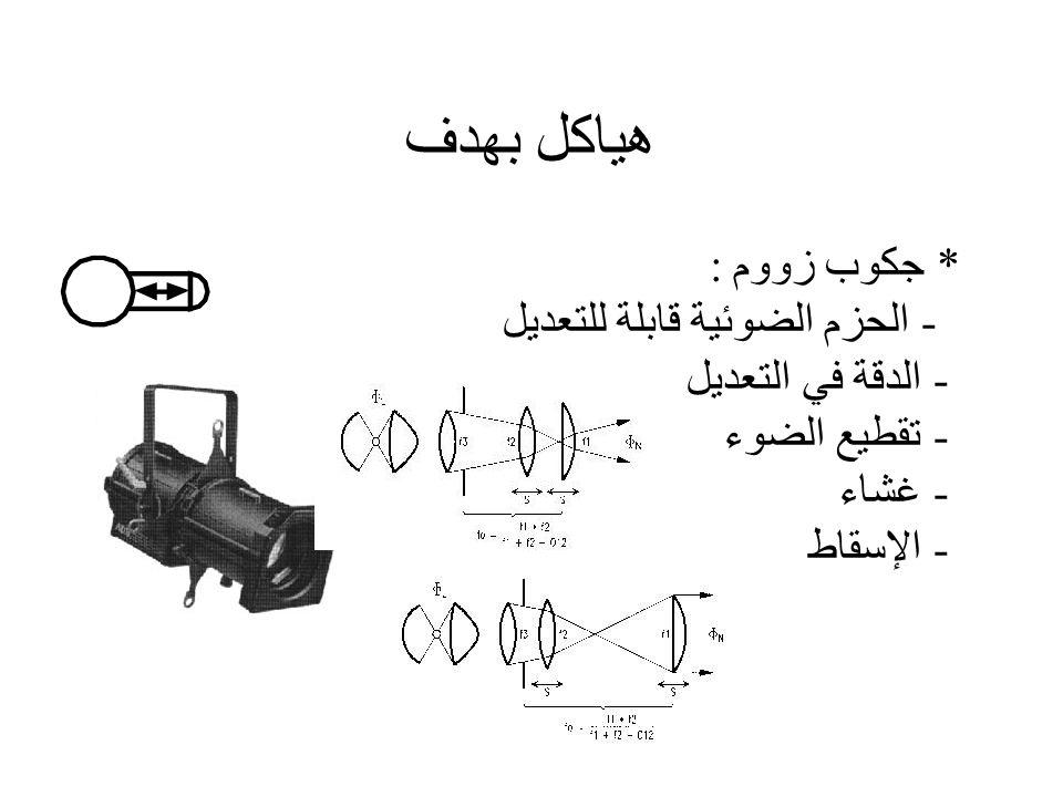 هياكل بهدف * جكوب زووم : - الحزم الضوئية قابلة للتعديل - الدقة في التعديل - تقطيع الضوء - غشاء - الإسقاط