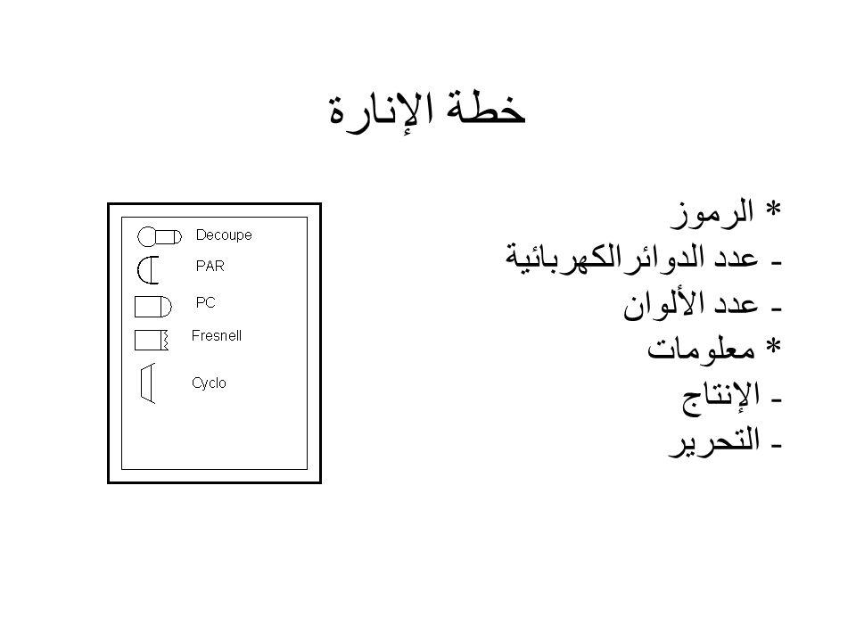 خطة الإنارة * الرموز - عدد الدوائرالكهربائية - عدد الألوان * معلومات - الإنتاج - التحرير