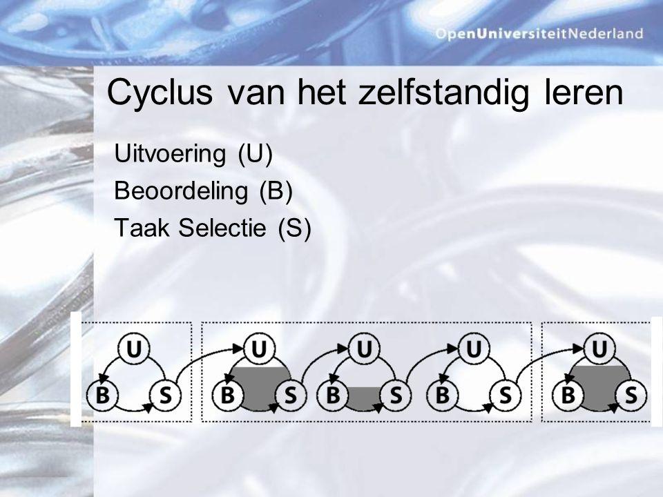 Cyclus van het zelfstandig leren Uitvoering (U) Beoordeling (B) Taak Selectie (S)