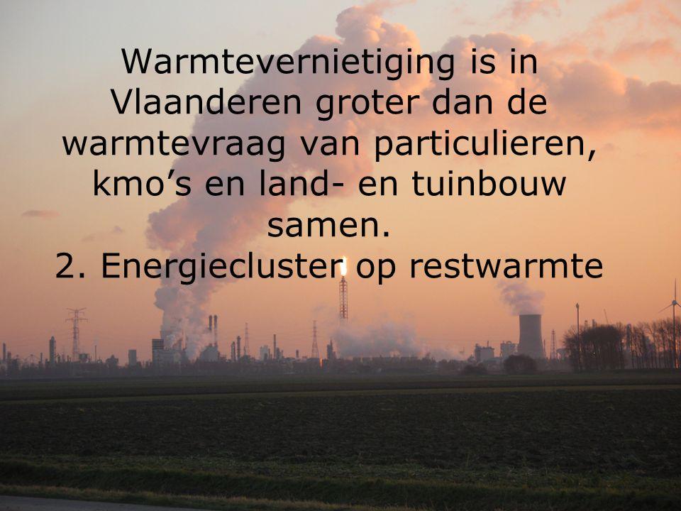 13-6-20155 Warmtevernietiging is in Vlaanderen groter dan de warmtevraag van particulieren, kmo's en land- en tuinbouw samen.