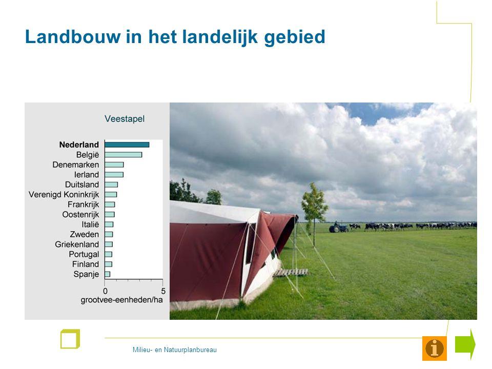 Milieu- en Natuurplanbureau r Landbouw in het landelijk gebied