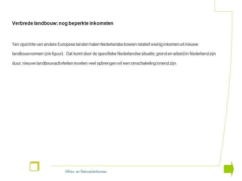 Milieu- en Natuurplanbureau r Verbrede landbouw: nog beperkte inkomsten Ten opzichte van andere Europese landen halen Nederlandse boeren relatief weinig inkomen uit nieuwe landbouwvormen (zie figuur).