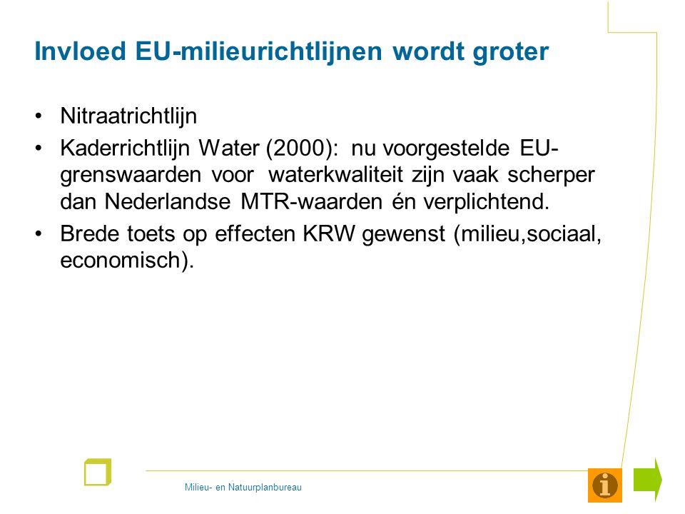 Milieu- en Natuurplanbureau r Invloed EU-milieurichtlijnen wordt groter Nitraatrichtlijn Kaderrichtlijn Water (2000): nu voorgestelde EU- grenswaarden voor waterkwaliteit zijn vaak scherper dan Nederlandse MTR-waarden én verplichtend.