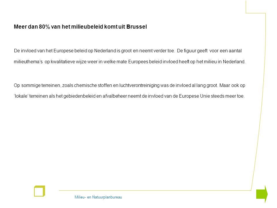 Milieu- en Natuurplanbureau r Meer dan 80% van het milieubeleid komt uit Brussel De invloed van het Europese beleid op Nederland is groot en neemt verder toe.