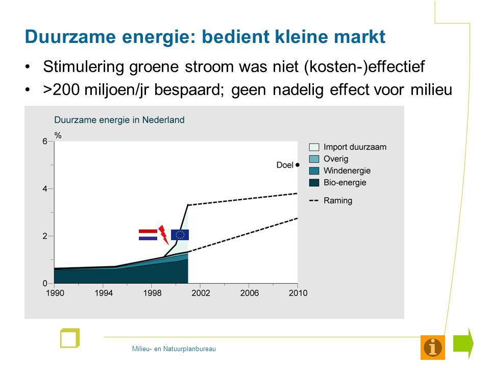 Milieu- en Natuurplanbureau r Duurzame energie: bedient kleine markt Stimulering groene stroom was niet (kosten-)effectief >200 miljoen/jr bespaard; geen nadelig effect voor milieu