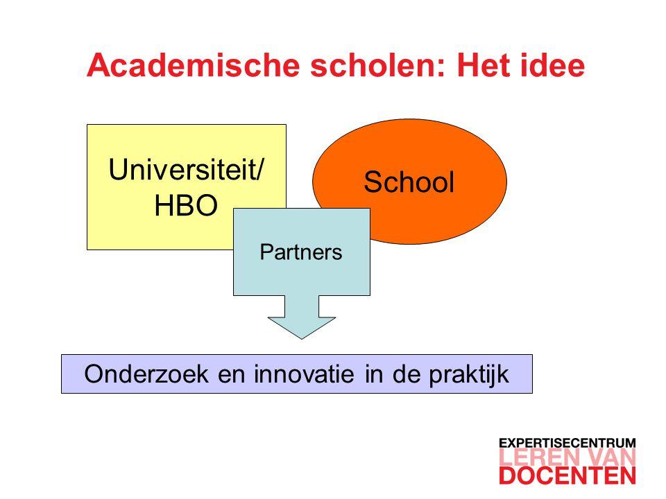 Academische scholen: Het idee School Universiteit/ HBO Partners Onderzoek en innovatie in de praktijk