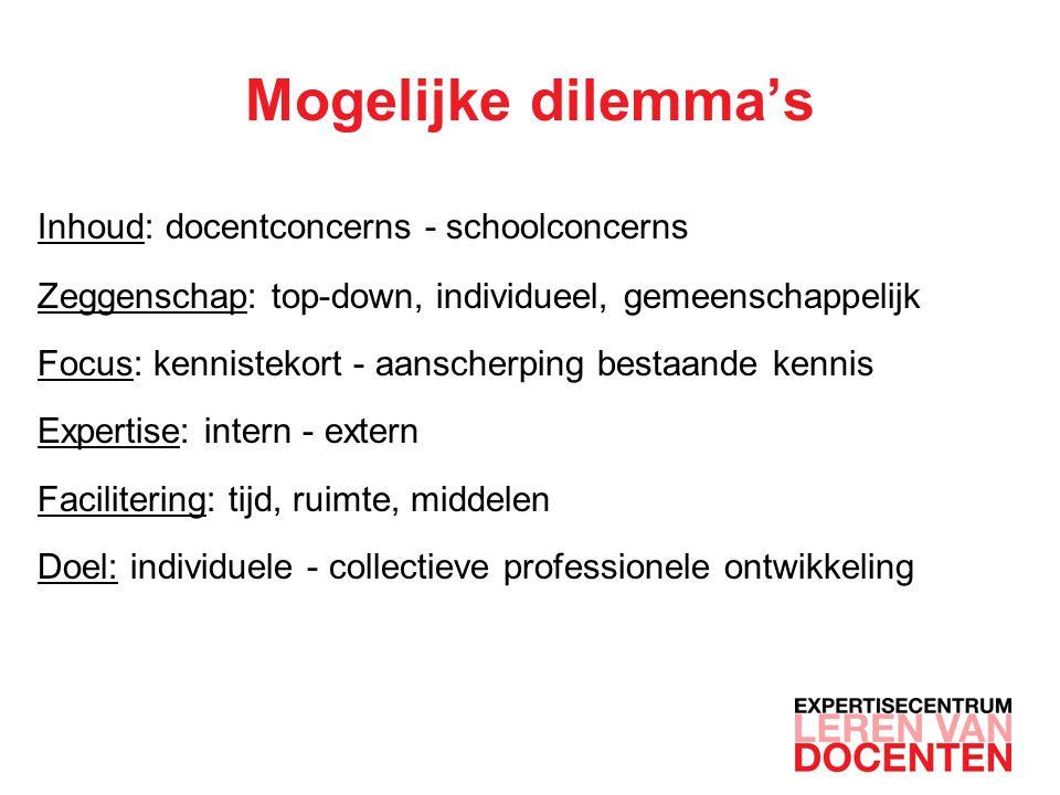 Mogelijke dilemma's Inhoud: docentconcerns - schoolconcerns Zeggenschap: top-down, individueel, gemeenschappelijk Focus: kennistekort - aanscherping b