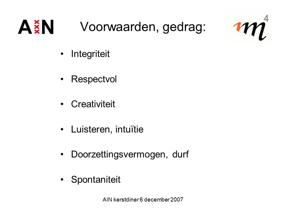 AIN kerstdiner 6 december 2007 Voorwaarden, gedrag: Integriteit Respectvol Creativiteit Luisteren, intuïtie Doorzettingsvermogen, durf Spontaniteit