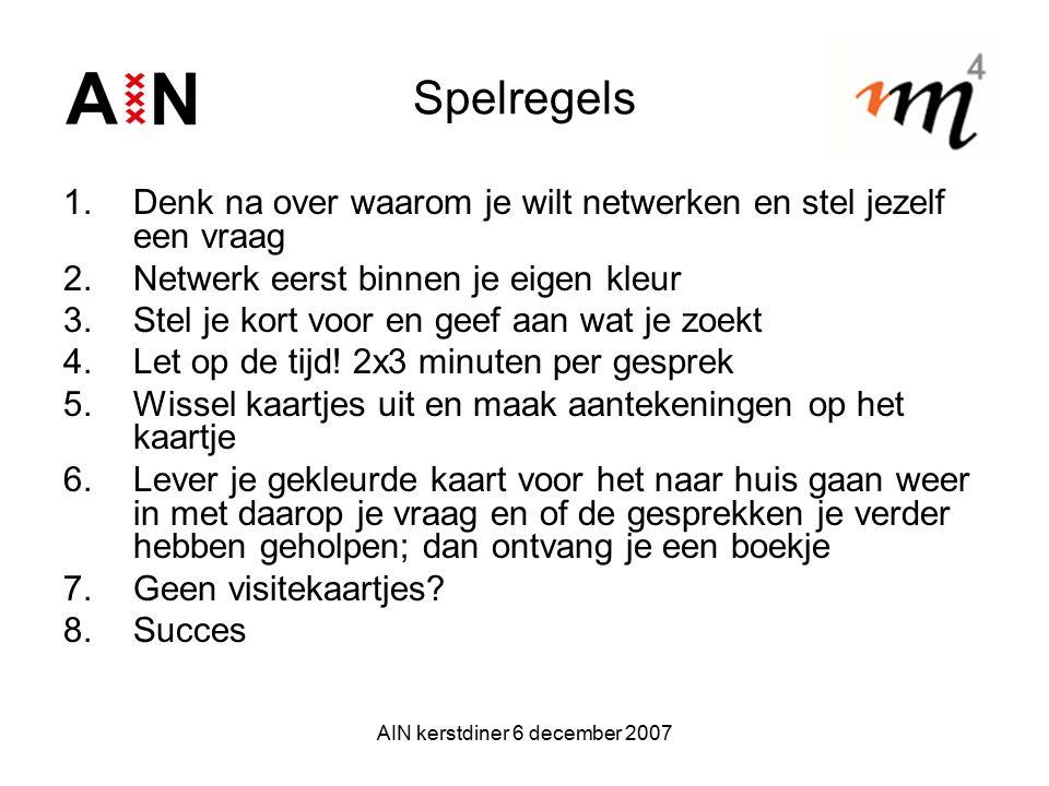 AIN kerstdiner 6 december 2007 Spelregels 1.Denk na over waarom je wilt netwerken en stel jezelf een vraag 2.Netwerk eerst binnen je eigen kleur 3.Ste