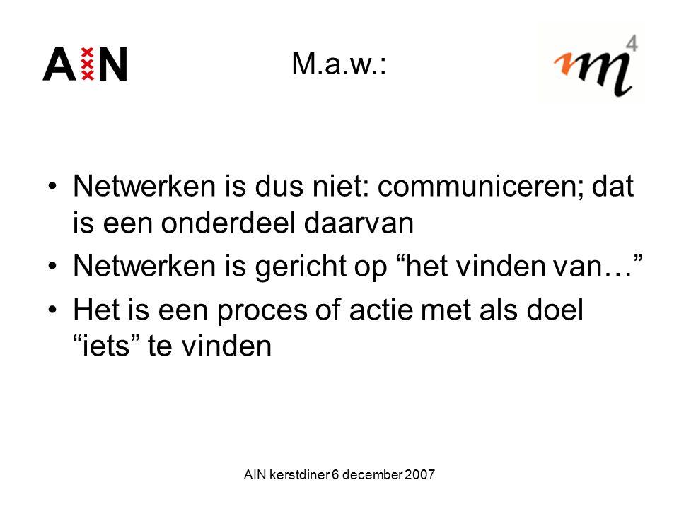 """AIN kerstdiner 6 december 2007 M.a.w.: Netwerken is dus niet: communiceren; dat is een onderdeel daarvan Netwerken is gericht op """"het vinden van…"""" Het"""