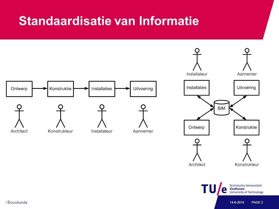 / Bouwkunde PAGE 214-6-2015 Standaardisatie van Informatie