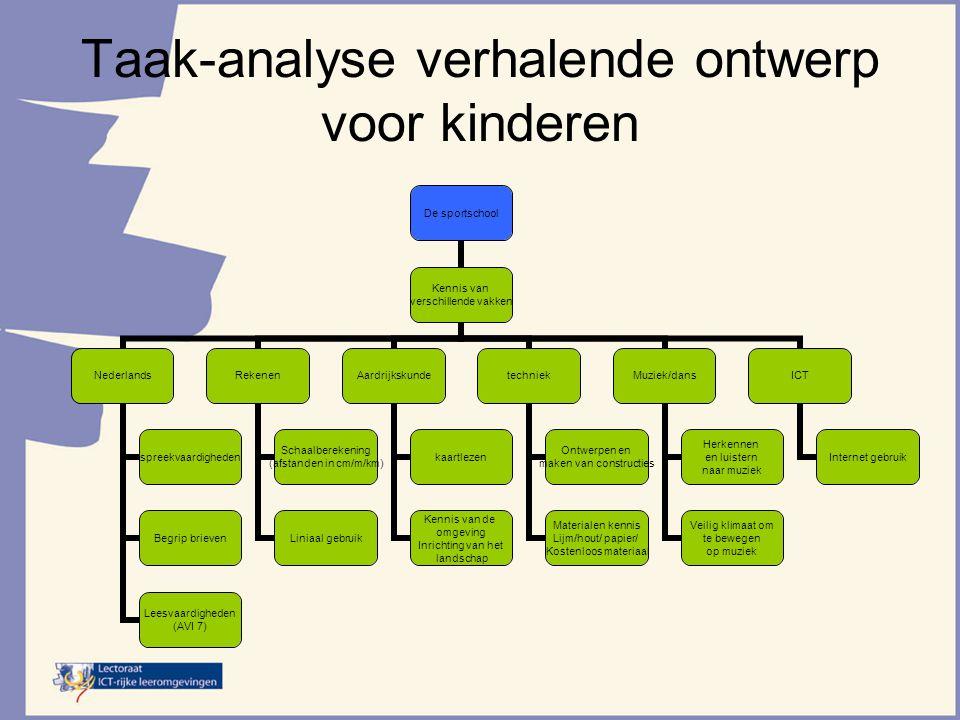 Taak-analyse verhalende ontwerp voor kinderen De sportschool Kennis van verschillende vakken Nederlands spreekvaardigheden Begrip brieven Leesvaardigh