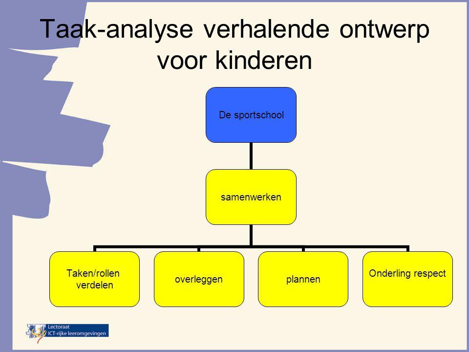 Taak-analyse verhalende ontwerp voor kinderen De sportschool samenwerken Taken/rollen verdelen overleggenplannen Onderling respect