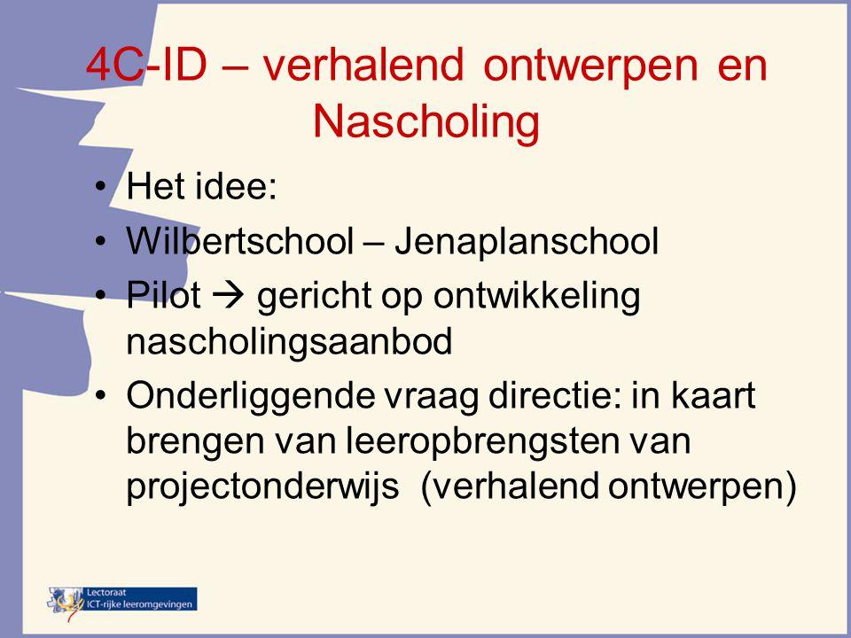 4C-ID – verhalend ontwerpen en Nascholing Het idee: Wilbertschool – Jenaplanschool Pilot  gericht op ontwikkeling nascholingsaanbod Onderliggende vra