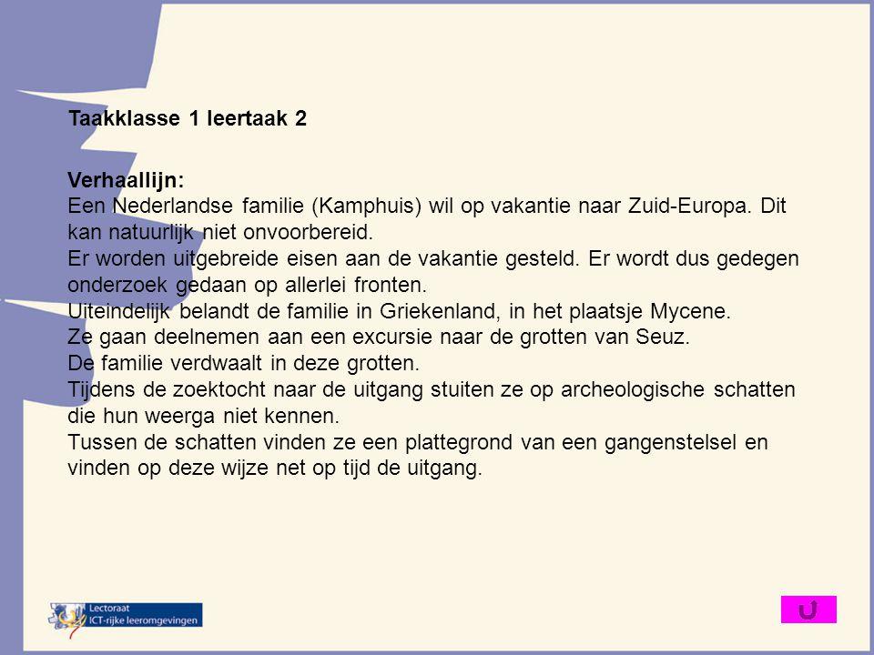 Taakklasse 1 leertaak 2 Verhaallijn: Een Nederlandse familie (Kamphuis) wil op vakantie naar Zuid-Europa. Dit kan natuurlijk niet onvoorbereid. Er wor