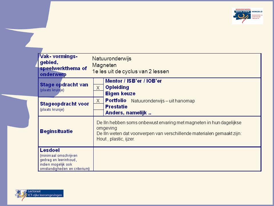 Taakklasse 1 leertaak 2 Verhaallijn: Een Nederlandse familie (Kamphuis) wil op vakantie naar Zuid-Europa.