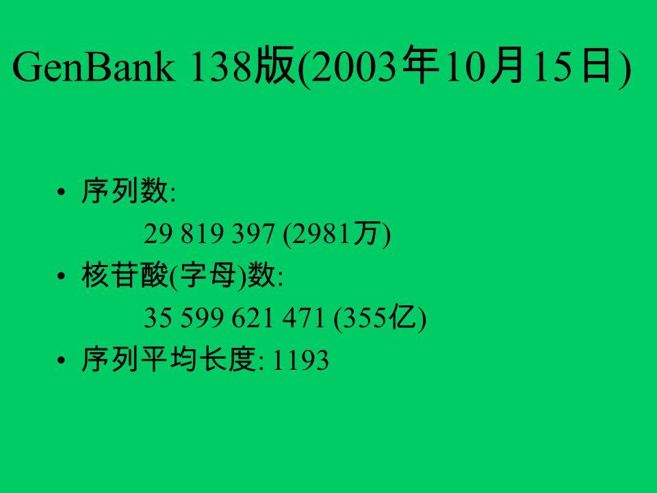 GenBank 138 版 (2003 年 10 月 15 日 ) 序列数 : 29 819 397 (2981 万 ) 核苷酸 ( 字母 ) 数 : 35 599 621 471 (355 亿 ) 序列平均长度 : 1193
