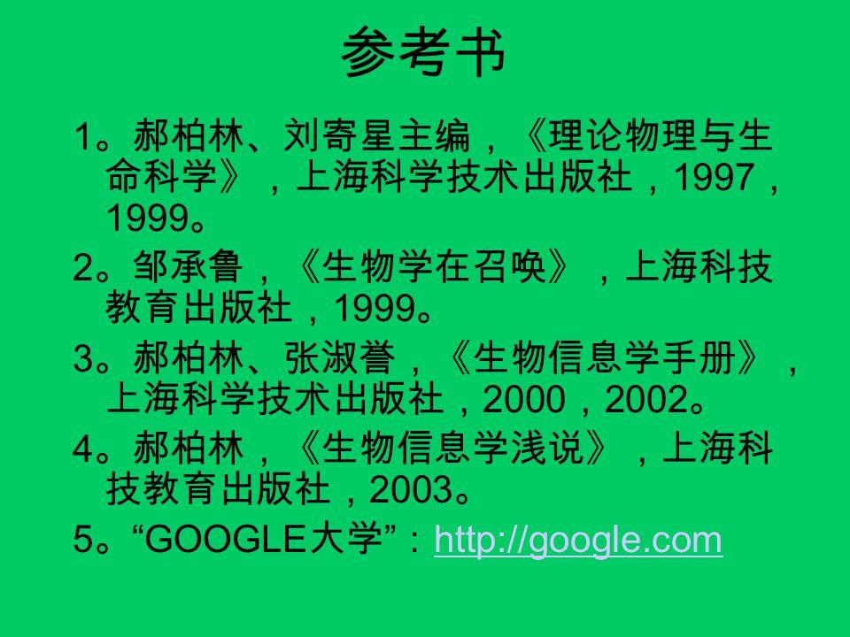 参考书 1 。郝柏林、刘寄星主编,《理论物理与生 命科学》,上海科学技术出版社, 1997 , 1999 。 2 。邹承鲁,《生物学在召唤》,上海科技 教育出版社, 1999 。 3 。郝柏林、张淑誉,《生物信息学手册》, 上海科学技术出版社, 2000 , 2002 。 4 。郝柏林,《生物信息学浅说》,上海科 技教育出版社, 2003 。 5 。 GOOGLE 大学 : http://google.com http://google.com