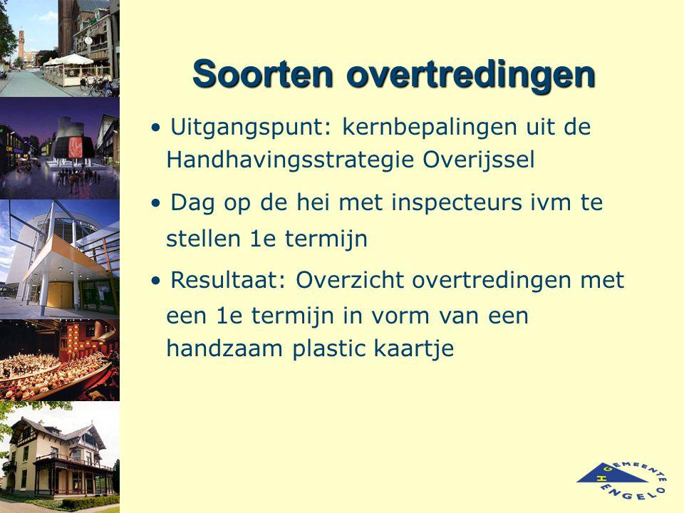 Soorten overtredingen Uitgangspunt: kernbepalingen uit de Handhavingsstrategie Overijssel Dag op de hei met inspecteurs ivm te stellen 1e termijn Resu