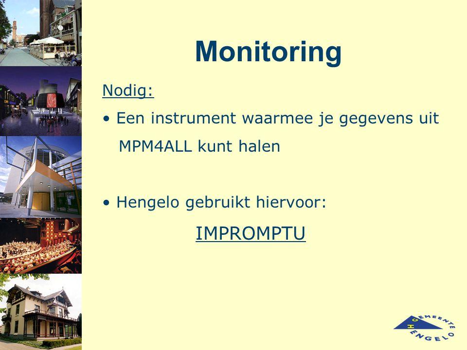 Monitoring Nodig: Een instrument waarmee je gegevens uit MPM4ALL kunt halen Hengelo gebruikt hiervoor: IMPROMPTU