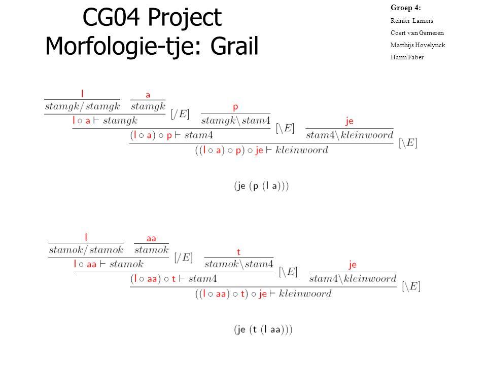 CG04 Project Morfologie-tje: Grail Groep 4: Reinier Lamers Coert van Gemeren Matthijs Hovelynck Harm Faber Ben Brandenburg