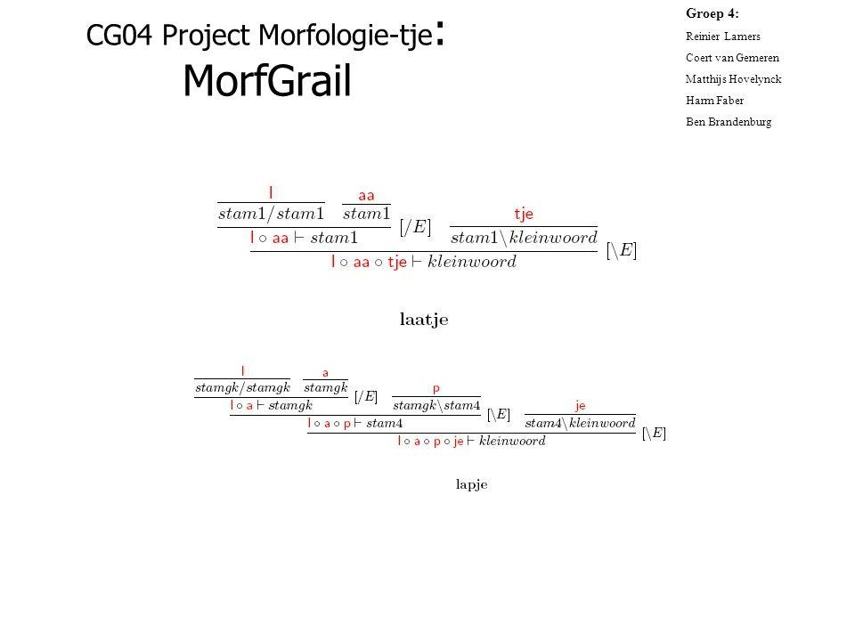 CG04 Project Morfologie-tje : MorfGrail Groep 4: Reinier Lamers Coert van Gemeren Matthijs Hovelynck Harm Faber Ben Brandenburg