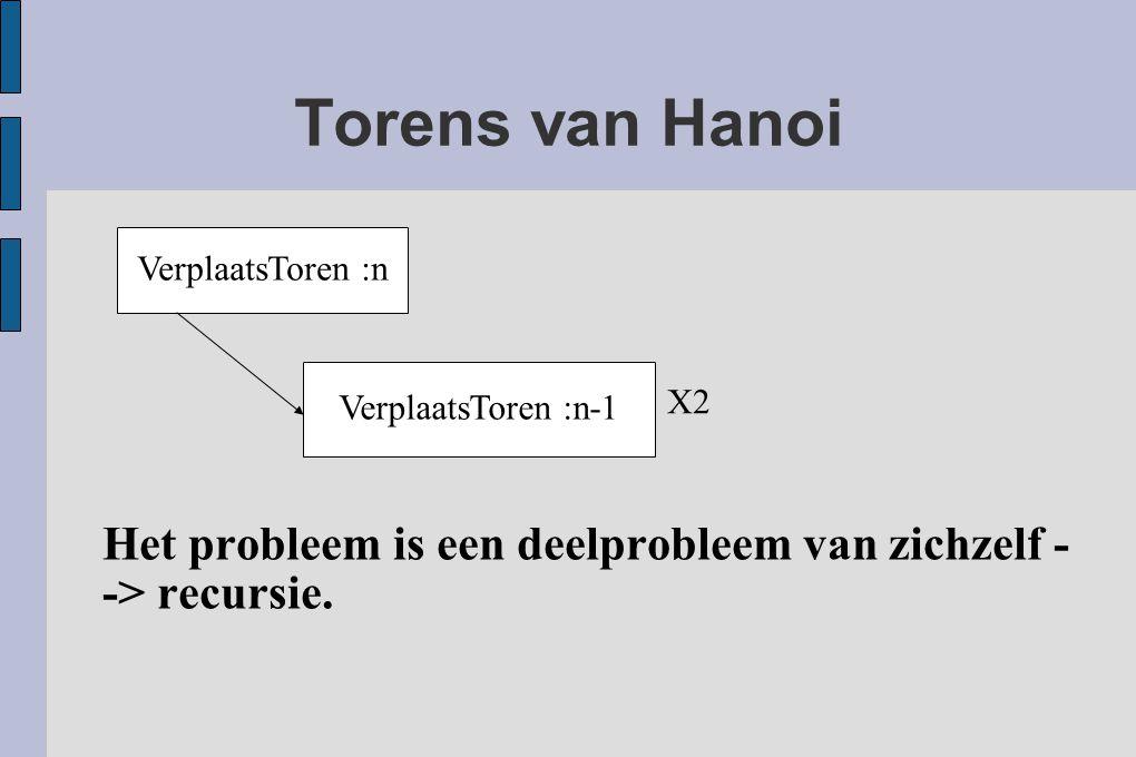 Torens van Hanoi Het probleem is een deelprobleem van zichzelf - -> recursie. VerplaatsToren :n VerplaatsToren :n-1 X2