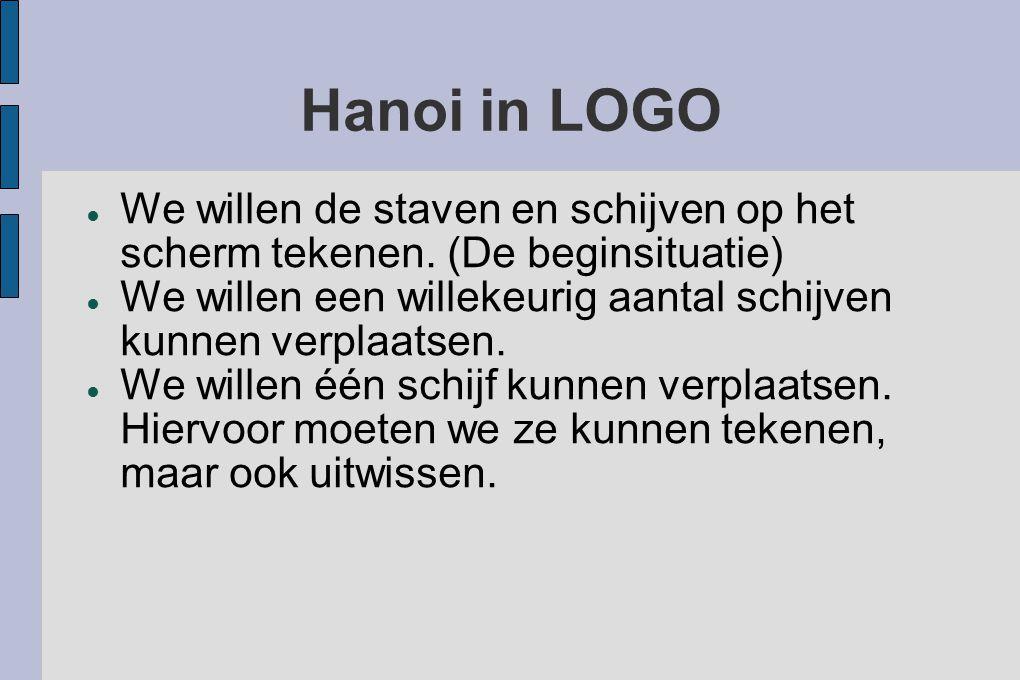 Hanoi in LOGO ● We willen de staven en schijven op het scherm tekenen. (De beginsituatie) ● We willen een willekeurig aantal schijven kunnen verplaats