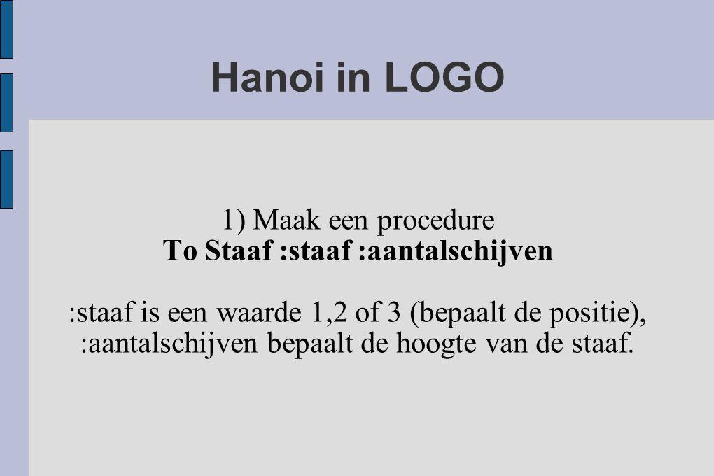 Hanoi in LOGO 1) Maak een procedure To Staaf :staaf :aantalschijven :staaf is een waarde 1,2 of 3 (bepaalt de positie), :aantalschijven bepaalt de hoogte van de staaf.