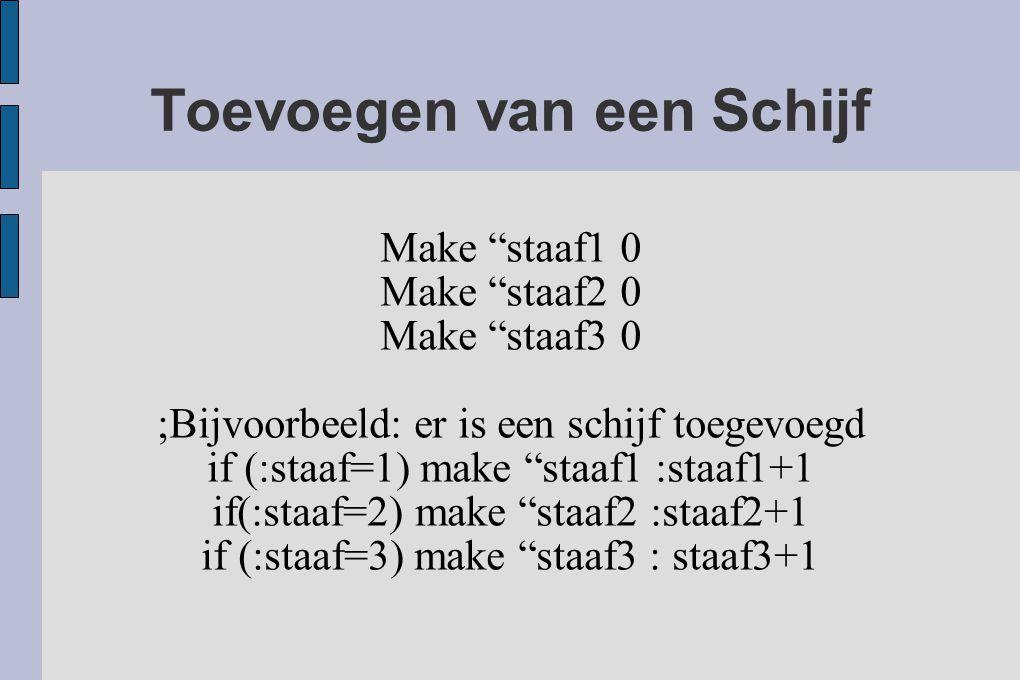 """Toevoegen van een Schijf Make """"staaf1 0 Make """"staaf2 0 Make """"staaf3 0 ;Bijvoorbeeld: er is een schijf toegevoegd if (:staaf=1) make """"staaf1 :staaf1+1"""