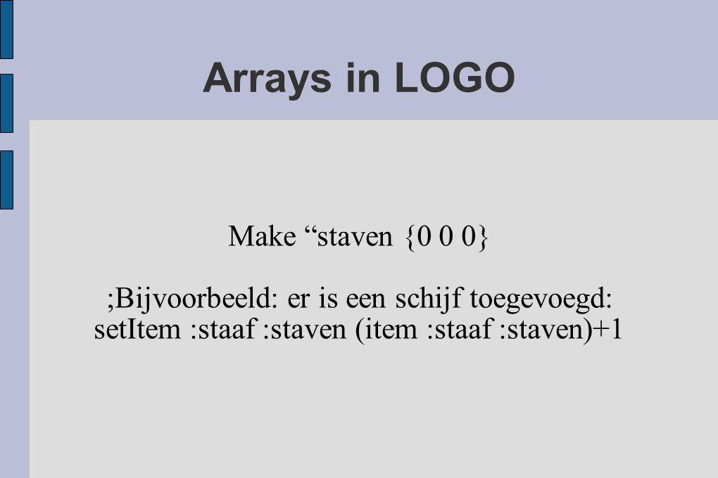 Arrays in LOGO Make staven {0 0 0} ;Bijvoorbeeld: er is een schijf toegevoegd: setItem :staaf :staven (item :staaf :staven)+1