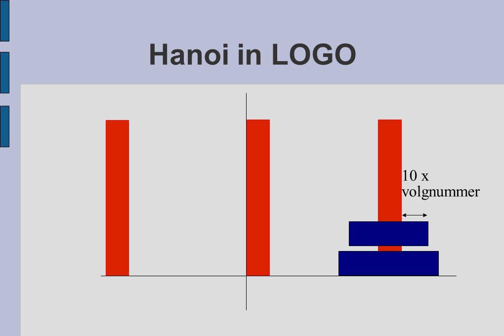 Hanoi in LOGO 10 x volgnummer