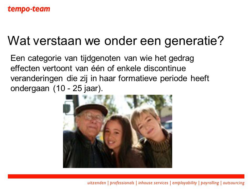 Vier generaties binnen uw bedrijf….