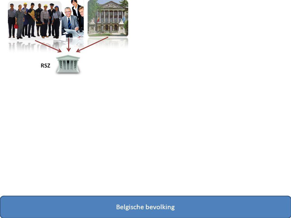 RSZ Belgische bevolking