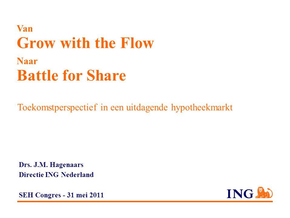 Van Grow with the Flow Naar Battle for Share Toekomstperspectief in een uitdagende hypotheekmarkt Drs.