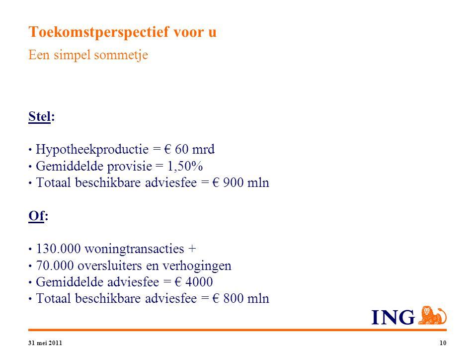 31 mei 201110 Toekomstperspectief voor u Stel: Hypotheekproductie = € 60 mrd Gemiddelde provisie = 1,50% Totaal beschikbare adviesfee = € 900 mln Of: 130.000 woningtransacties + 70.000 oversluiters en verhogingen Gemiddelde adviesfee = € 4000 Totaal beschikbare adviesfee = € 800 mln Een simpel sommetje