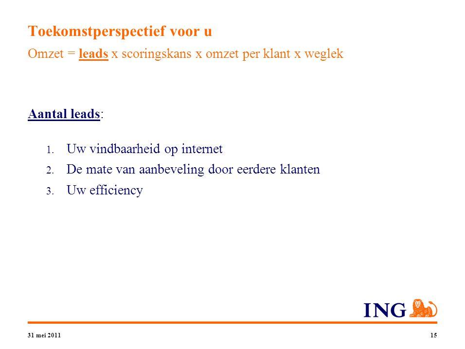 31 mei 201115 Toekomstperspectief voor u Aantal leads: 1.