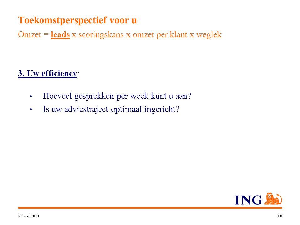 31 mei 201118 Toekomstperspectief voor u Omzet = leads x scoringskans x omzet per klant x weglek 3.