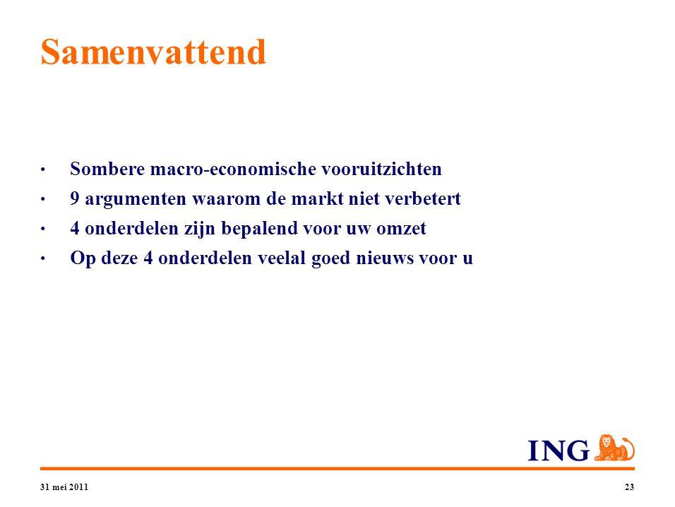 31 mei 201123 Samenvattend Sombere macro-economische vooruitzichten 9 argumenten waarom de markt niet verbetert 4 onderdelen zijn bepalend voor uw omzet Op deze 4 onderdelen veelal goed nieuws voor u
