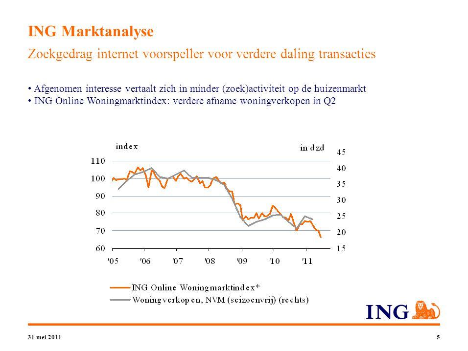31 mei 20116 ING Marktanalyse Opleving lijkt weer niet door te zetten Aanpassing NIBUD-norm per 1 januari 2011 heeft kortstondig effect