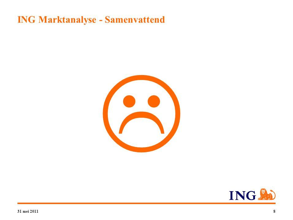 31 mei 20119 Agenda 1.ING Marktanalyse woning- en hypotheekmarkt in Nederland 2.