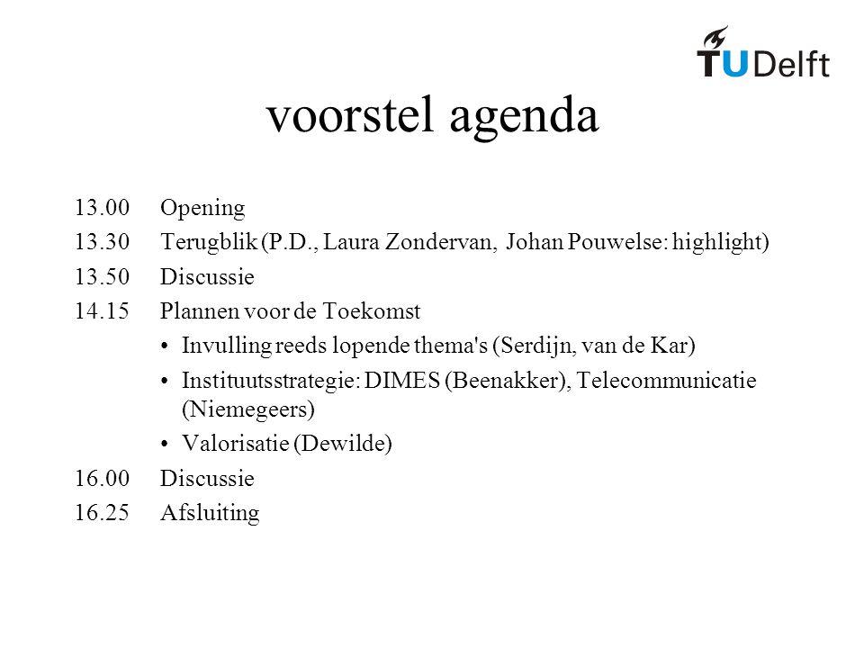 voorstel agenda 13.00Opening 13.30Terugblik (P.D., Laura Zondervan, Johan Pouwelse: highlight) 13.50Discussie 14.15Plannen voor de Toekomst Invulling reeds lopende thema s (Serdijn, van de Kar) Instituutsstrategie: DIMES (Beenakker), Telecommunicatie (Niemegeers) Valorisatie (Dewilde) 16.00Discussie 16.25Afsluiting