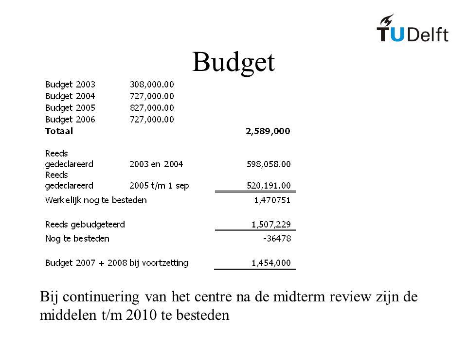 Budget Bij continuering van het centre na de midterm review zijn de middelen t/m 2010 te besteden