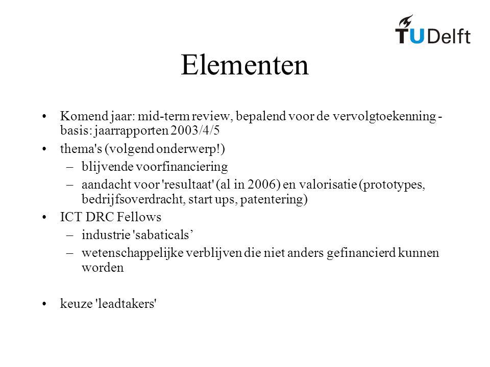 Elementen Komend jaar: mid-term review, bepalend voor de vervolgtoekenning - basis: jaarrapporten 2003/4/5 thema s (volgend onderwerp!) –blijvende voorfinanciering –aandacht voor resultaat (al in 2006) en valorisatie (prototypes, bedrijfsoverdracht, start ups, patentering) ICT DRC Fellows –industrie sabaticals' –wetenschappelijke verblijven die niet anders gefinancierd kunnen worden keuze leadtakers