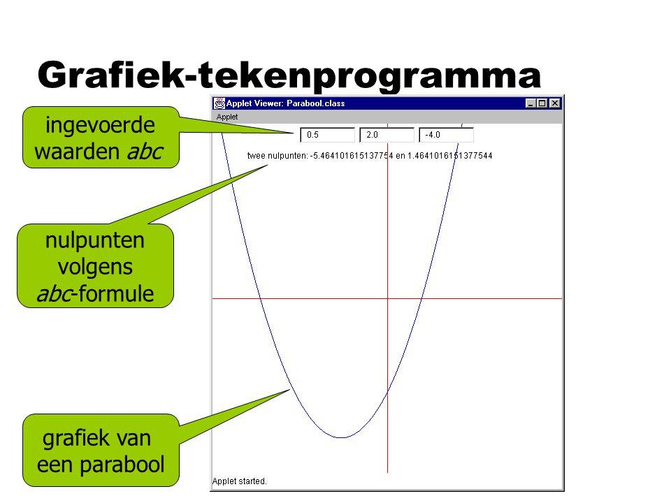 Grafiek-tekenprogramma grafiek van een parabool nulpunten volgens abc-formule ingevoerde waarden abc