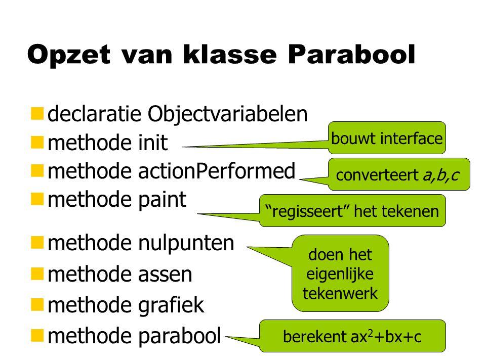 Opzet van klasse Parabool ndeclaratie Objectvariabelen nmethode init nmethode actionPerformed nmethode paint nmethode nulpunten nmethode assen nmethode grafiek nmethode parabool bouwt interface converteert a,b,c regisseert het tekenen doen het eigenlijke tekenwerk berekent ax 2 +bx+c