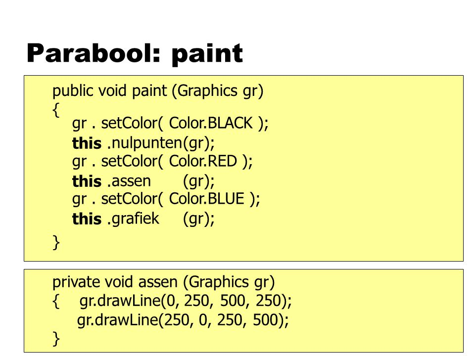 Parabool: paint public void paint (Graphics gr) { } nulpunten assen grafiek this.