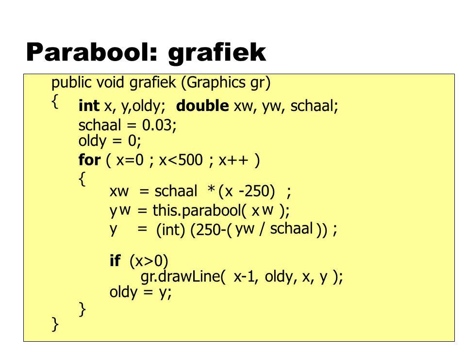 Parabool: grafiek public void grafiek (Graphics gr) { } for ( x=0 ; x<500 ; x++ ) { } y = this.parabool( x ); gr.drawLine(,, x, y );x-1 oldy oldy = y; oldy = 0; if (x>0) schaal = 0.03; xw = schaal * x ; w w y = yw / schaal ; ( -250) (int) (250-( )) int x, y,oldy; double xw, yw, schaal;
