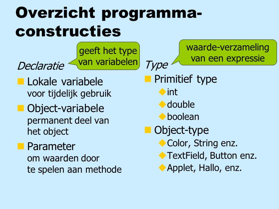 Overzicht programma- constructies Declaratie nLokale variabele voor tijdelijk gebruik nObject-variabele permanent deel van het object nParameter om waarden door te spelen aan methode Type n Primitief type uint udouble uboolean n Object-type uColor, String enz.